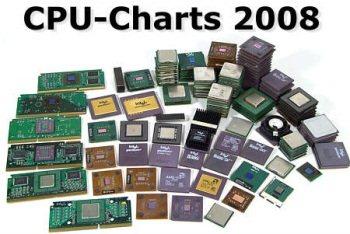Une bonne cinquantaine de processeurs INTEL et AMD testés