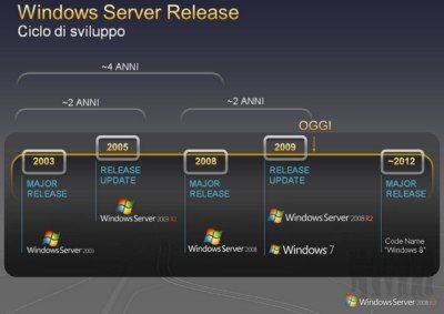 Windows 8 : déjà prévu pour 2012 ?