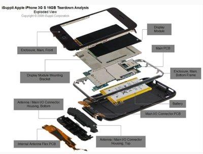 Combien coûte réellement l'iPhone 3GS ?