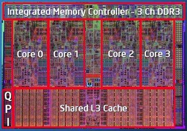 Les futurs processeurs INTEL vus par PCInpact