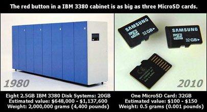 Le système de stockage a bien évolué en 30 ans