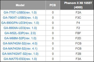 Les cartes Gigabyte compatibles Phenom II X6