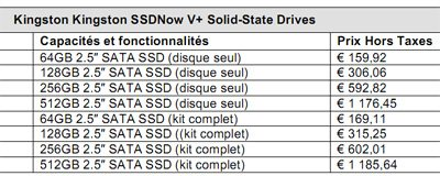 Des SSD de 64 à 512Go chez Kingston