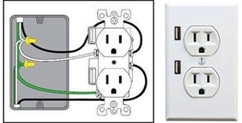 Sympa : des prises électriques avec connecteurs usb intégrés