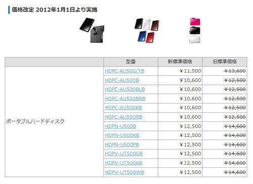 IO Data baisse le prix de ses disques durs