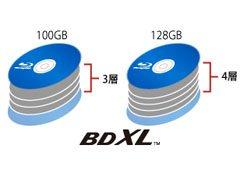 Le premier graveur Blu-ray 14x du marché…