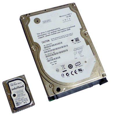 Insolite : une clé usb en forme de disque dur