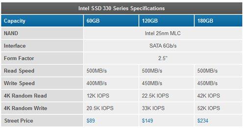 Les SSD Intel 330 Series pour le 13 avril ?