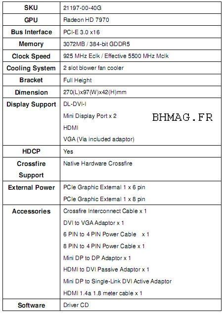 Jour J – 3 pour la Radeon HD 7970
