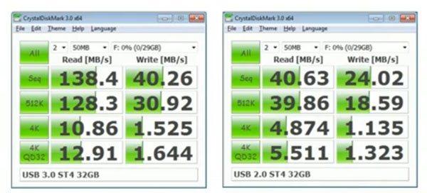 Des débits de 138Mo/s pour la clé USB 3.0 Express ST4 de Supertalent