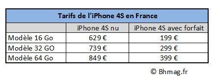 Rumeurs : à partir de 629€ pour l'iPhone 5 nu ?