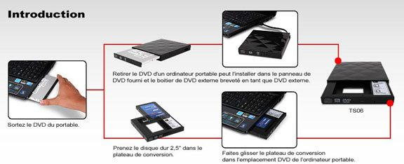 SilverStone vous aide à recycler le graveur de votre notebook