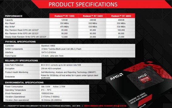 Vers un SSD AMD Radeon ? : le retour de l'arlésienne … (maj)