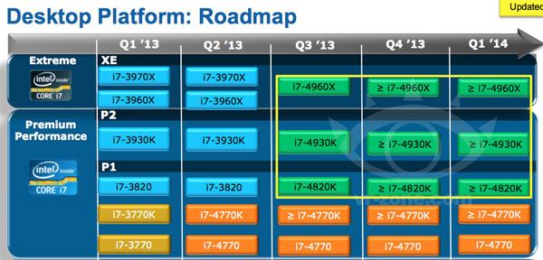 Intel lancera trois processeurs Ivy Bridge E à la fin de l'année