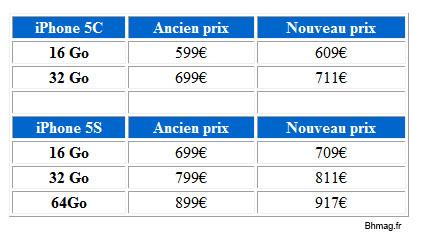 Apple augmente discrètement le prix des iPhone 5C et 5S
