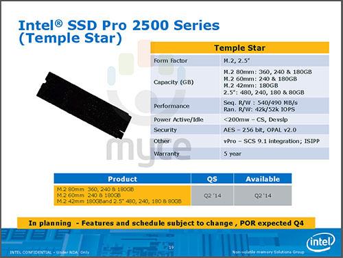 Roadmap : Intel prévoit des SSD de 2 To l'année prochaine !