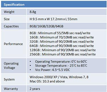 PNY ajoute des modèles de 128 et 256 Go à ses clés HP x755W