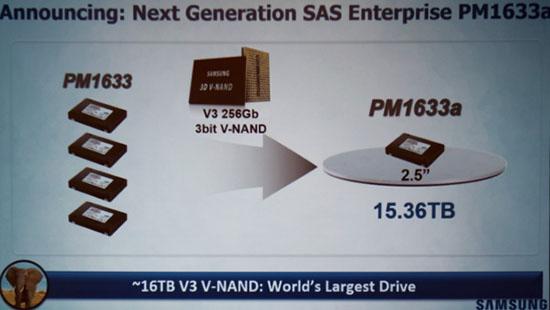 Samsung sort la grosse Bertha du stockage : un SSD de 16 To pour les entreprises !