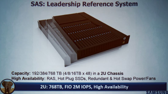 Samsung sort la grosse Bertha du stockage : un SSD de 16 To pour les entreprises ! (maj2)