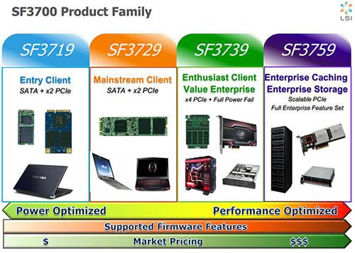 1,8 Go/s pour le nouveau contrôleur LSI SandForce SF-3700 !