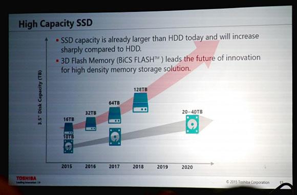 Toshiba prévoit de mettre sur le marché des SSD de 128 To en 2018
