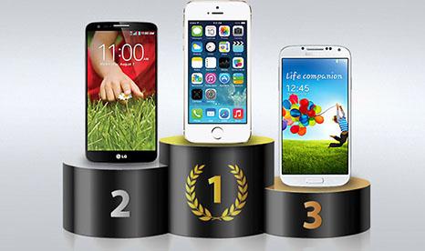 D'après les tests, l'iPhone 5s est le smartphone le plus rapide du moment