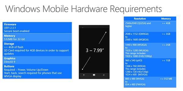 Microsoft dévoile les configurations requises pour Windows 10 (PC et mobile)
