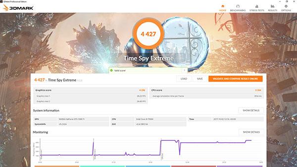Le nouveau bench 3DMark TimeSpy Extreme est disponible en téléchargement
