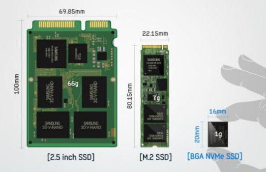 Samsung présente le SSD PM971 : un SSD rikiki de 512 Go qui pèse seulement 1 gramme