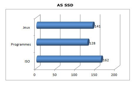 AS SSD - SSD PNY Professional de 120 Go