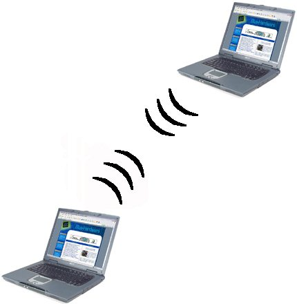 Dossier : la technologie Wifi