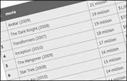 TOP 10 des films les plus téléchargés via BitTorrent