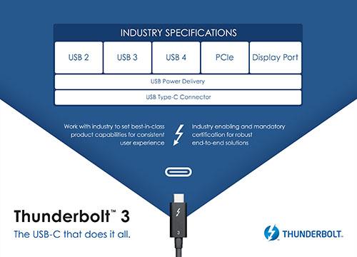 usb4-thunderbolt