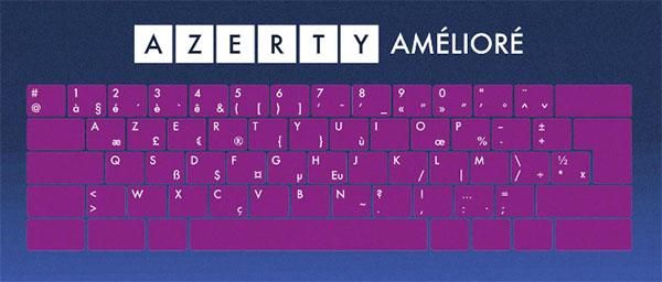 L'AFNOR annonce une nouvelle norme pour les claviers