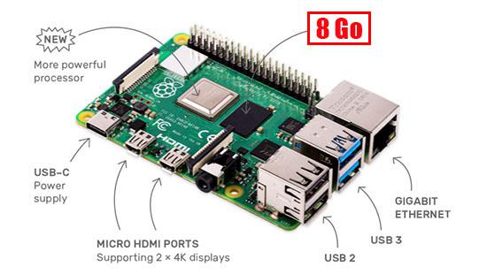 Finalement le Raspberry Pi 4 avec 8 Go de mémoire a été officialisé !