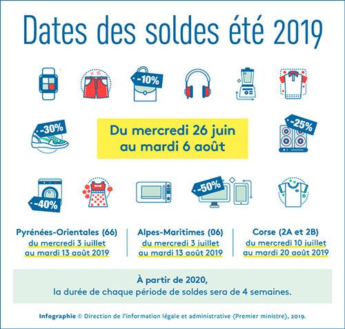 soldes-ete-2019-dates