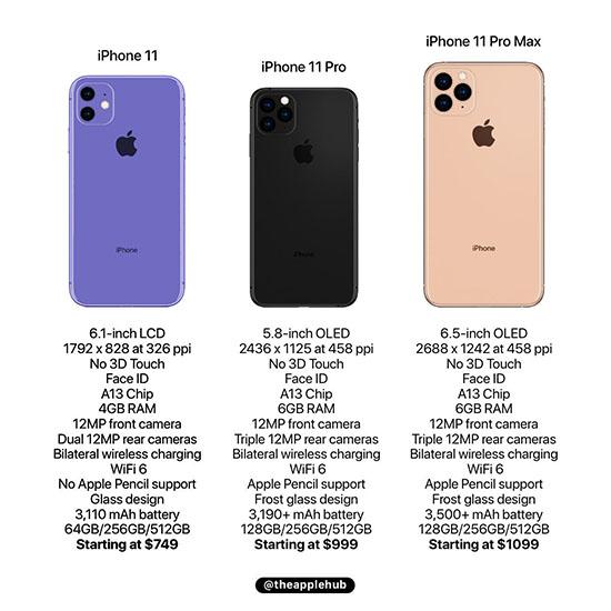 iphone-11-specs-leak