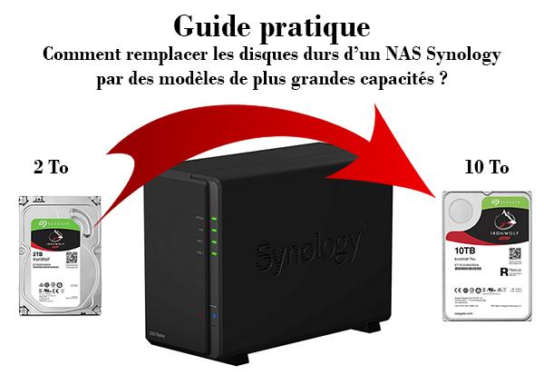 Nouvel article sur Bhmag : Comment remplacer les disques durs d'un NAS Synology pour gagner en capacité ?