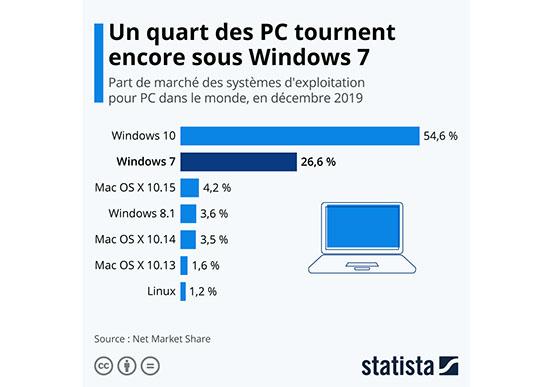 20200110_Windows10 Kopie