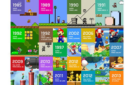 Pour fêter les 35 ans de Super Mario Bros, Nintendo pourrait rééditer plusieurs jeux Mario mythiques