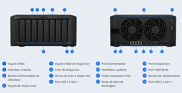 synology-ds1821-02