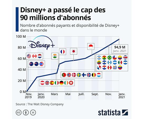 20210212_Disney+_ES