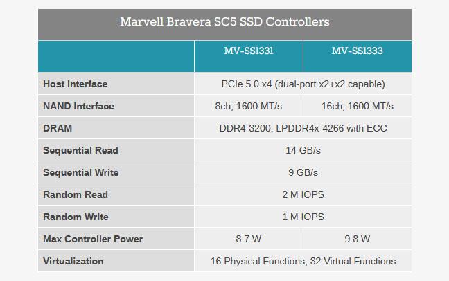 marvells-bravera-sc5-02