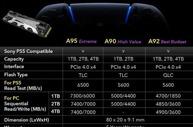 addlink-a95-a90-a92